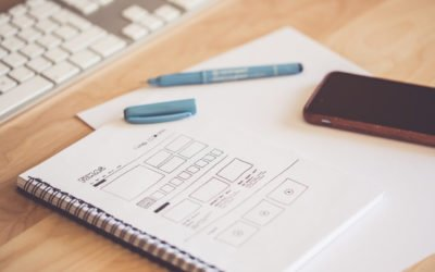 Planning and Preparing Content For Your Website