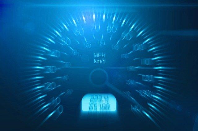 Speed Testing Websites